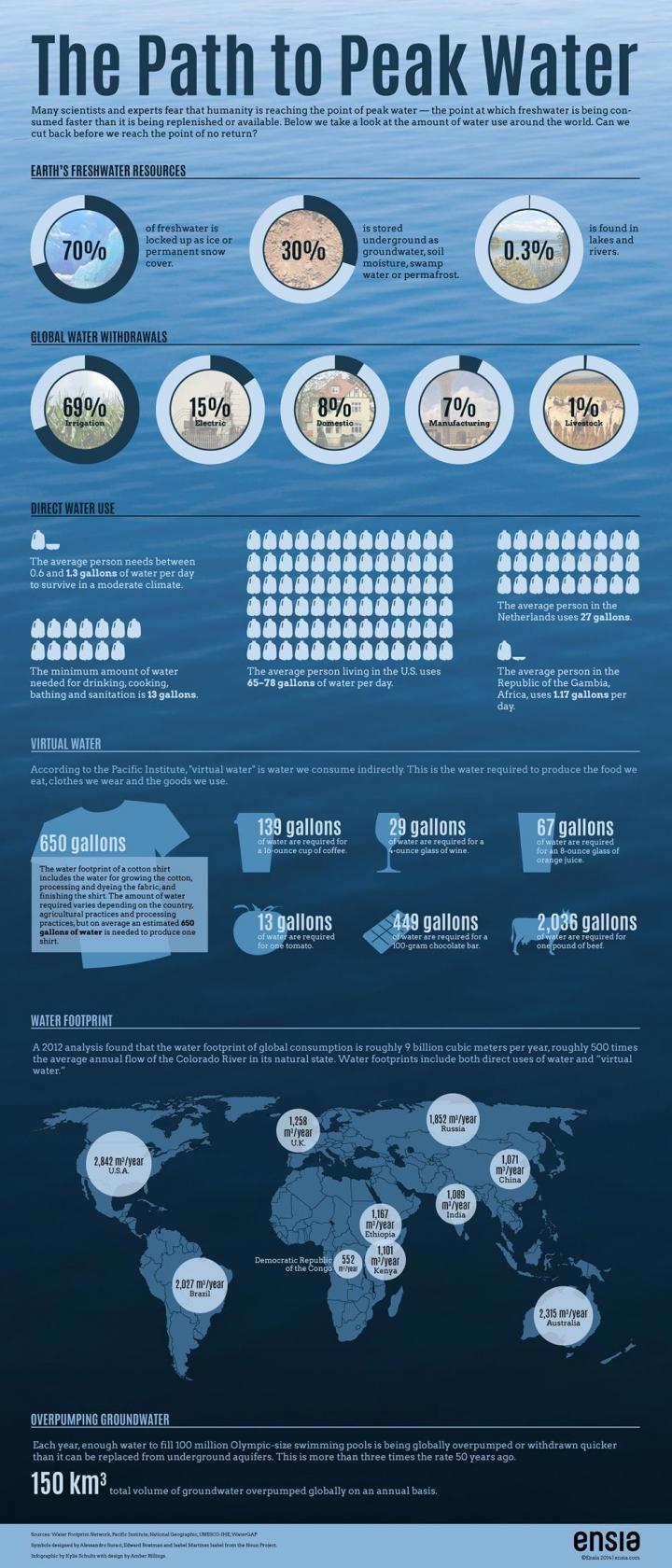 Ensia_infographic_peak_water