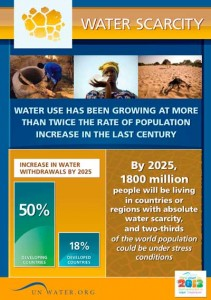 water_scarcity_eng