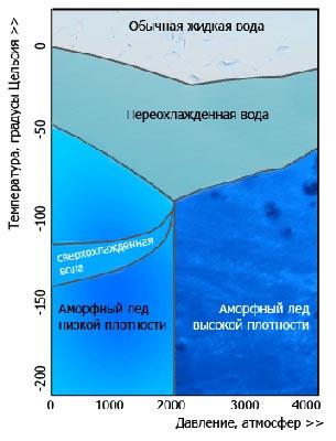 в каких слоях воды обитает толстолобик