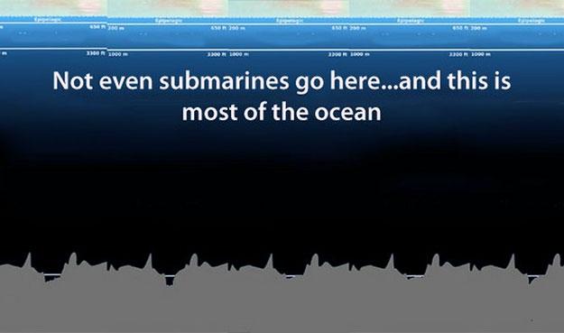 90% океанских вод труднодоступны.