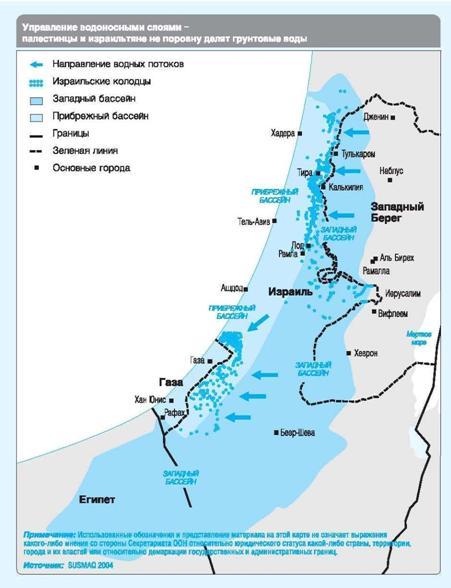 Схема потока подземных вод в Израиле и Палестинских территориях Источник: Доклад о человеческом развитии, 2006, с. 217.